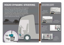 Volvo Trucks: Dynamic Steering